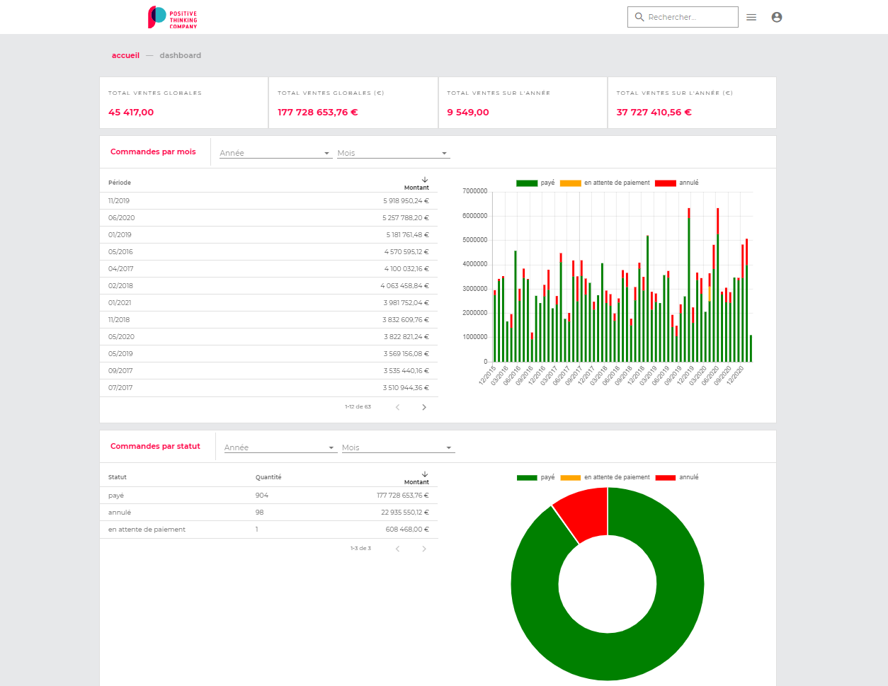 ptc_customer_platform_dashboard-1